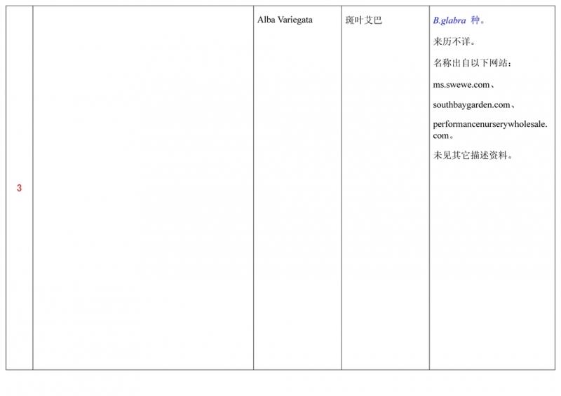 名称未核准的三角梅栽培品种收录表004.jpg