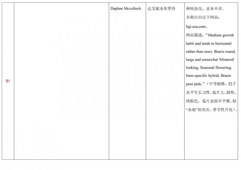 名称未核准的三角梅栽培品种收录表092.jpg