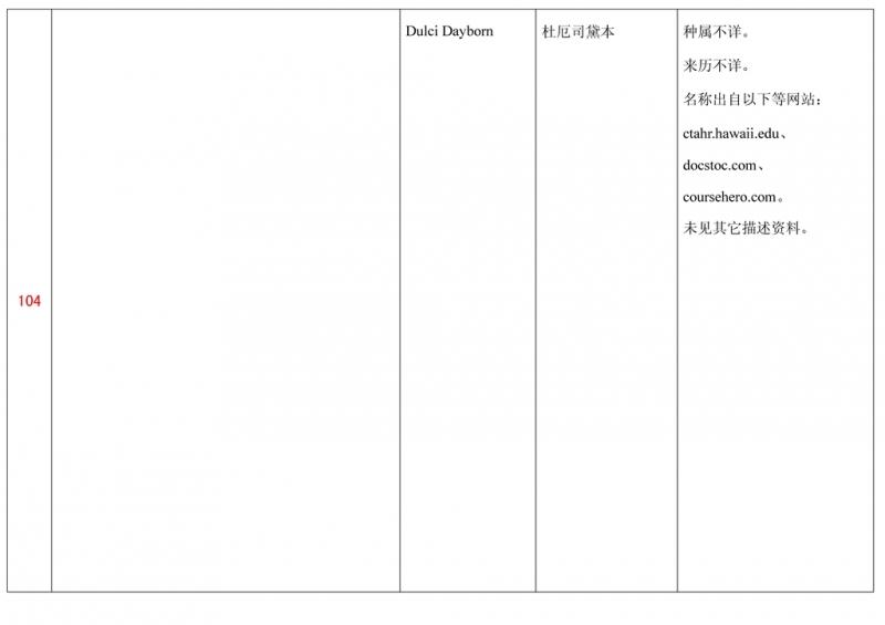 名称未核准的三角梅栽培品种收录表105.jpg