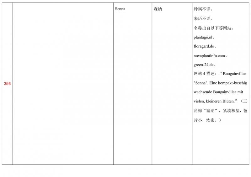 名称未核准的三角梅栽培品种收录表357.jpg