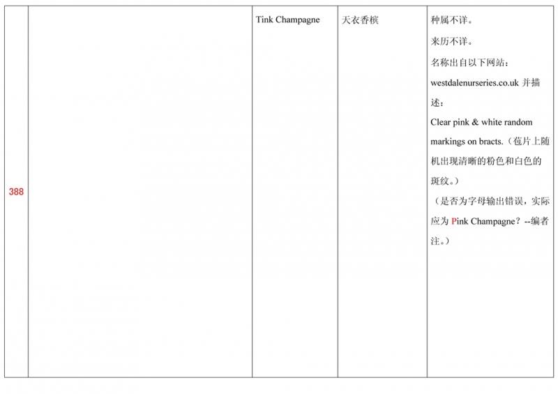名称未核准的三角梅栽培品种收录表389.jpg